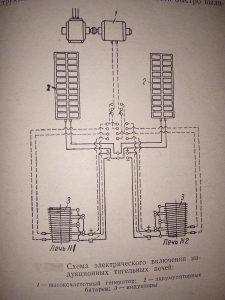 Общая электрическая схема включения индукционной тигельной печи-min