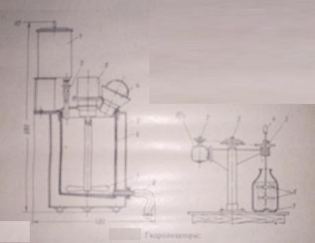 гидролизаторы