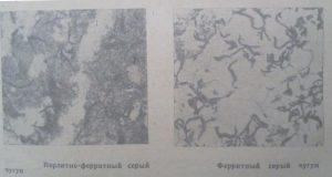Что такое серый чугун, перлитно-ферритный и ферритный серый чугун-min