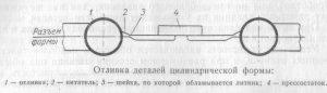 схема литниковой системы и воздухоотводов-min