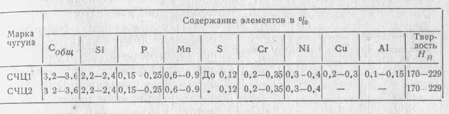 таблица 2-min